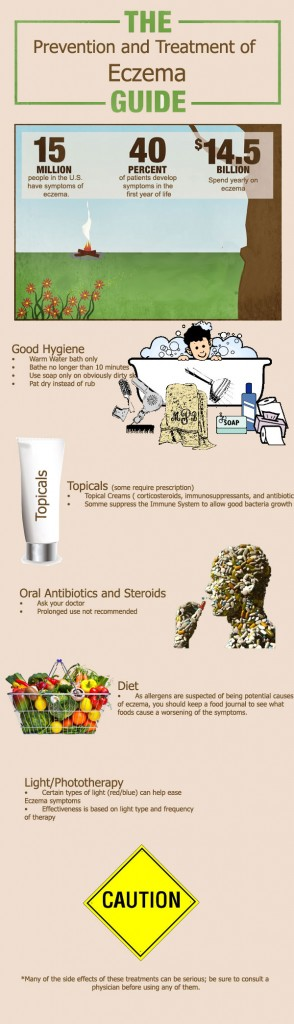 is_there_a_proven_eczema_cure infographic