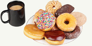 IBS Trigger Foods: Foods to be Avoided sweets and caffeine